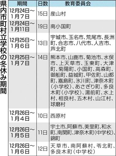 市 天草 熊本 コロナ 県