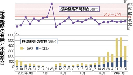 速報 愛媛 コロナ 新聞