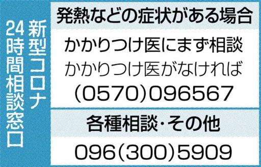 熊本 コロナ 県 感染