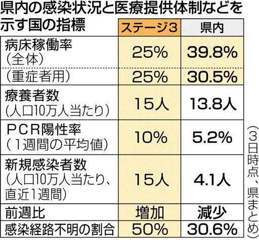緊急 事態 延長 熊本 宣言