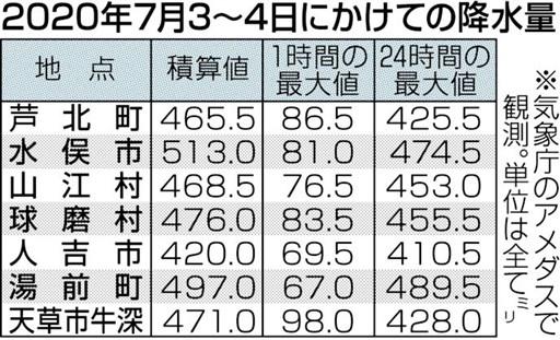 気象庁 福岡 雨雲 レーダー