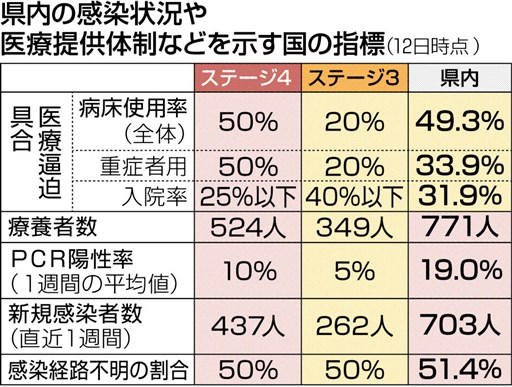コロナ 新型 情報 県 最新 熊本 ウイルス