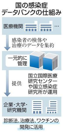 情報 コロナ 下野 社 新聞